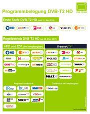 Freenet Ci Modul HD Fernsehn
